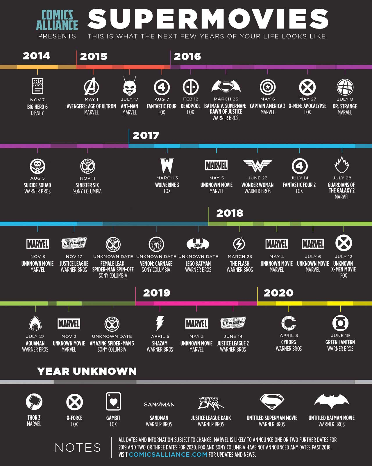 Comicbookmovies through2020